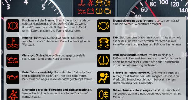Rote Kontrollleuchten sollten Autofahrer ernst nehmen