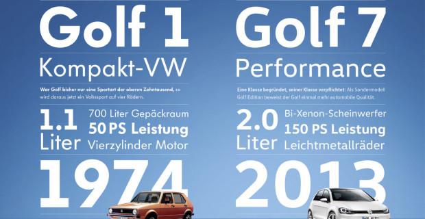 Volkswagen verändert seine Schrift