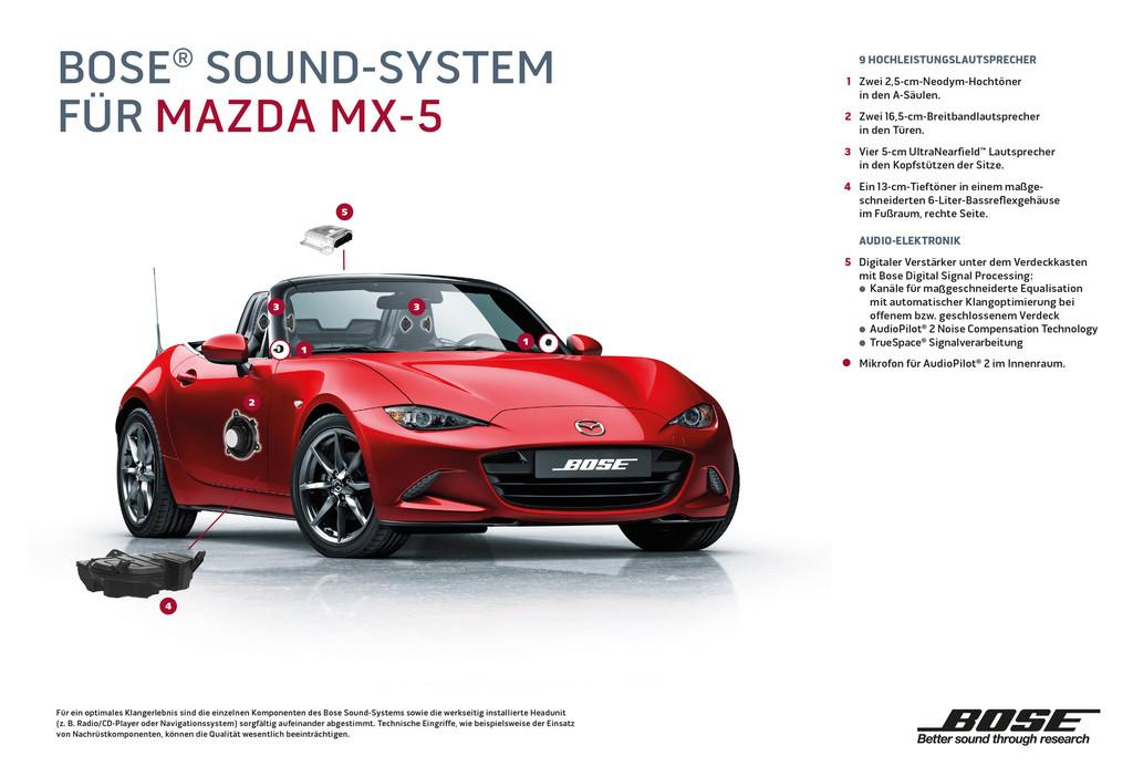 Spezielles Soundsystem für den Mazda MX-5