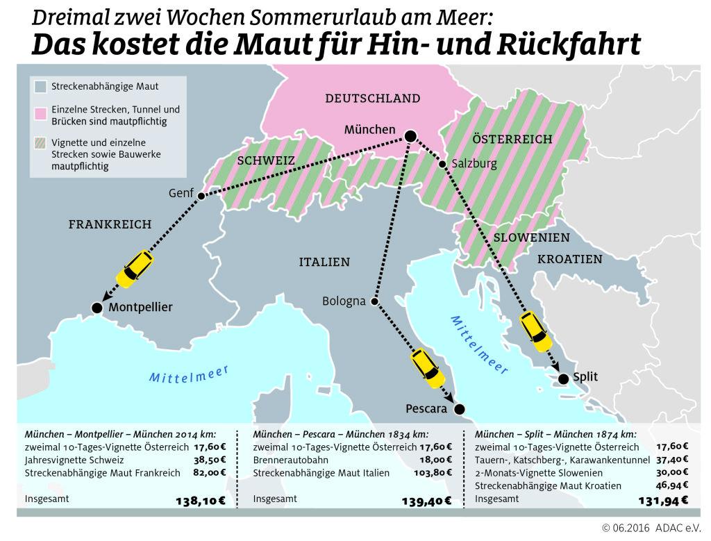 Maut in Europa: Das zahlen Autofahrer auf einer Strecke von 1.000 KM