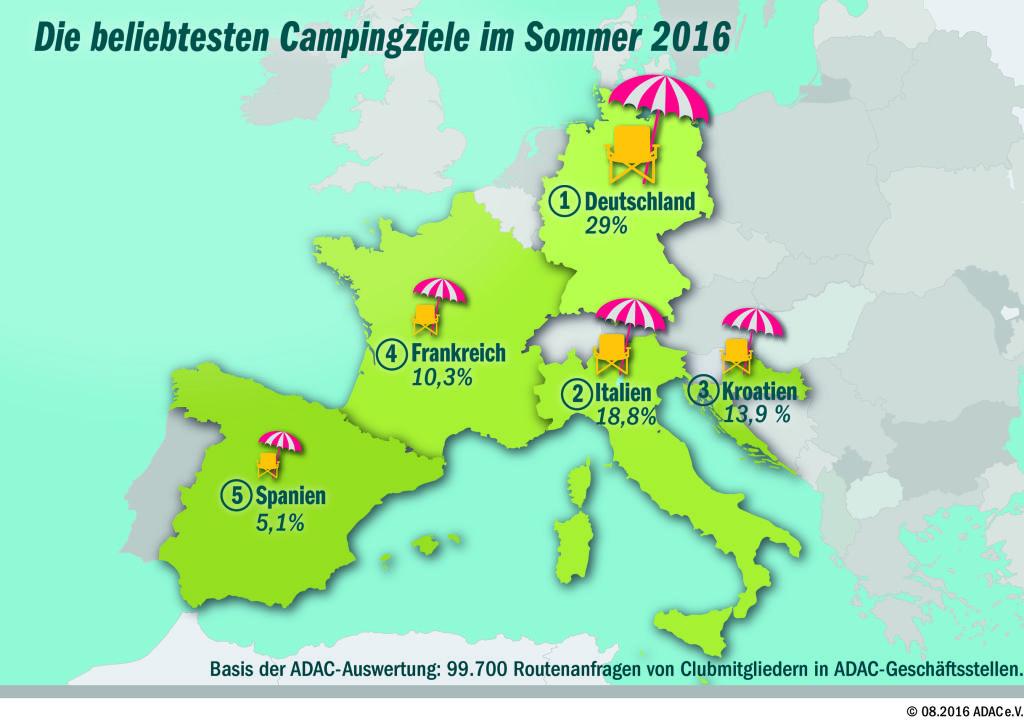Beliebteste Campingziele im Sommer 2016.