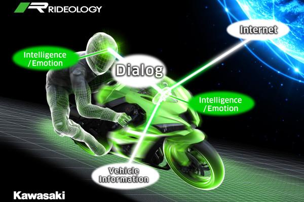 Mensch und Motorrad wachsen zusammen: Kawasaki will Bikes mit künstlicher Intelligenz ausstatten, damit das Zweirad sich an den Fahrer anpassen und eine Persönlichkeit entwickeln kann.